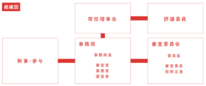 格付けジャパン組織図